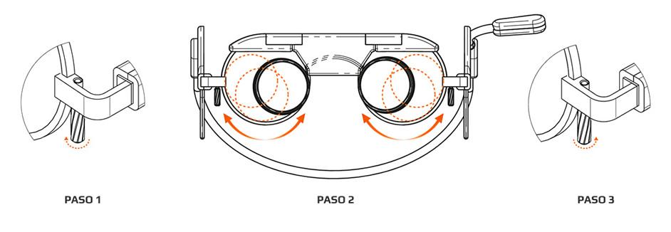 Lupas BinocularesFijas sobre lentes de Protección KiboTwist
